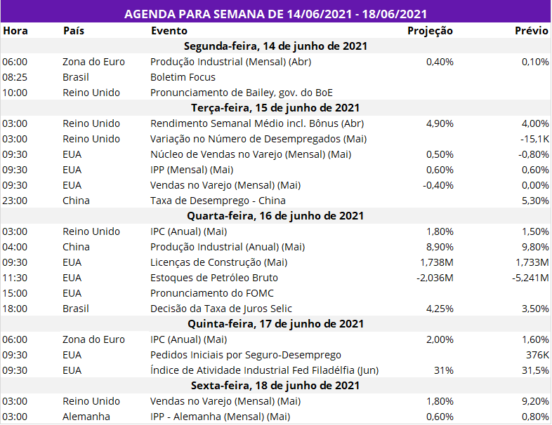 Agenda Semanal - 14-18/06 - Levante Investimentos